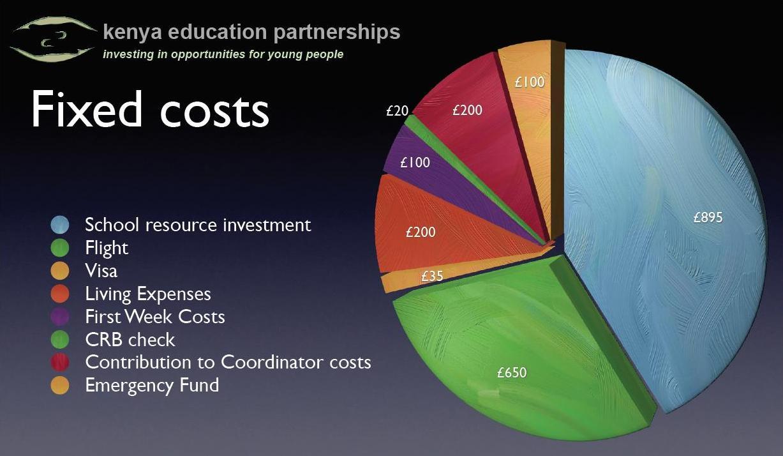 Kenya Education Partnerships | dan goes kenya
